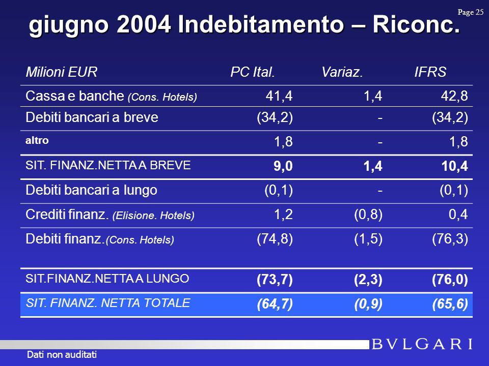 giugno 2004 Indebitamento – Riconc. Milioni EURPC Ital.Variaz.IFRS Cassa e banche (Cons.