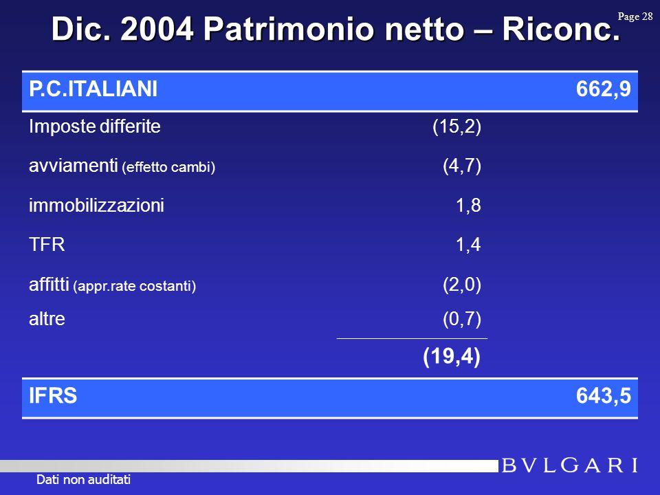 Dic. 2004 Patrimonio netto – Riconc.