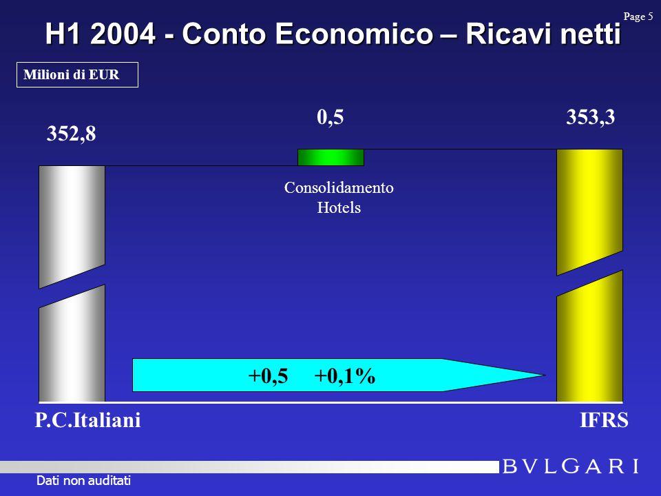 H1 2004 - Conto Economico – Ricavi netti 352,8 P.C.ItalianiIFRS 353,3 Milioni di EUR 0,5 Consolidamento Hotels +0,5+0,1% Dati non auditati Page 5