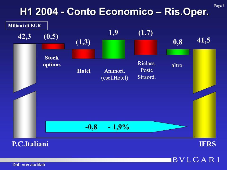 H1 2004 - Conto Economico – Ris.Oper.