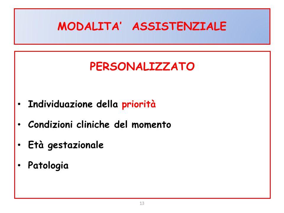 13 PERSONALIZZATO Individuazione della priorità Condizioni cliniche del momento Età gestazionale Patologia MODALITA' ASSISTENZIALE