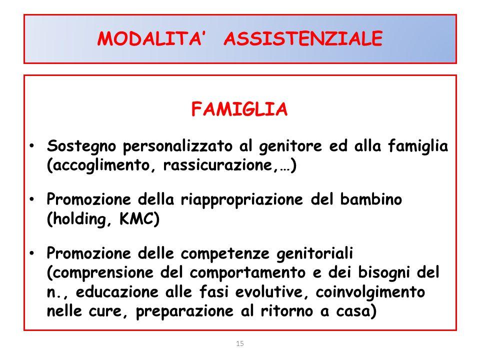 15 FAMIGLIA Sostegno personalizzato al genitore ed alla famiglia (accoglimento, rassicurazione,…) Promozione della riappropriazione del bambino (holdi
