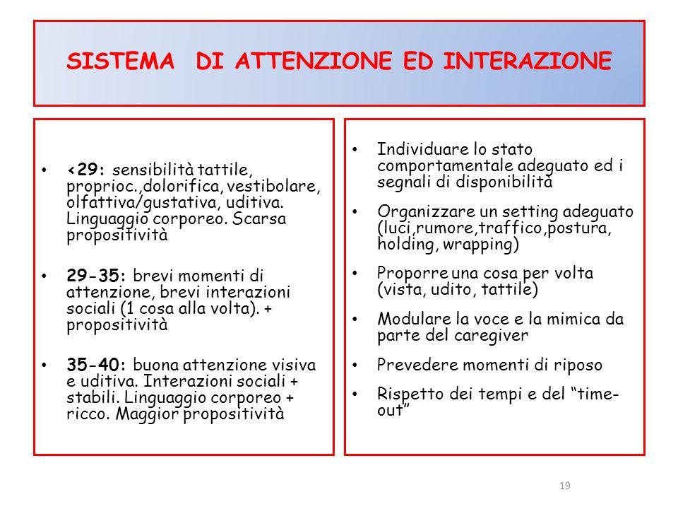 SISTEMA DI ATTENZIONE ED INTERAZIONE <29: sensibilità tattile, proprioc.,dolorifica, vestibolare, olfattiva/gustativa, uditiva. Linguaggio corporeo. S