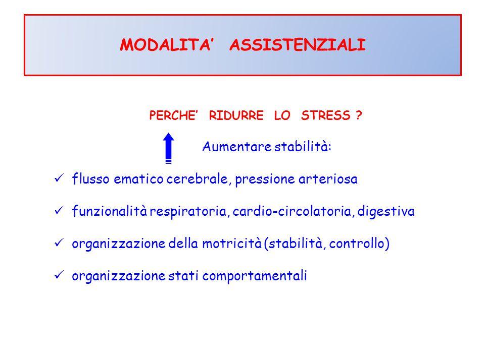 PERCHE' RIDURRE LO STRESS ? (1) Aumentare stabilità: flusso ematico cerebrale, pressione arteriosa funzionalità respiratoria, cardio-circolatoria, dig