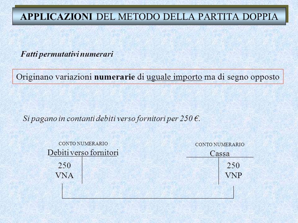 APPLICAZIONI DEL METODO DELLA PARTITA DOPPIA Fatti permutativi numerari Si pagano in contanti debiti verso fornitori per 250 €.