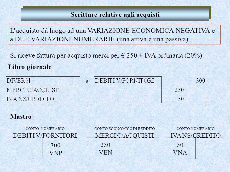 Scritture relative agli acquisti SCAMBIO tra l'IMPRESA e i FORNITORI per l'acquisto di beni aspetto numerari o aspetto economic o - materie prime - en