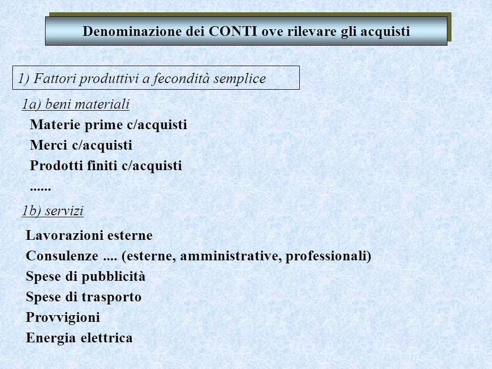 50 VNA 250 VEN 300 VNP CONTO NUMERARIO DEBITI V/FORNITORI Si riceve fattura per acquisto merci per € 250 + IVA ordinaria (20%). Libro giornale Mastro