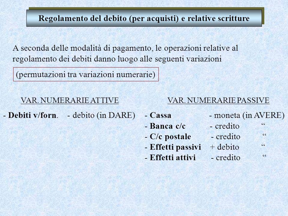 Il pagamento del debito dà luogo ad una PERMUTAZIONE tra VARIAZIONI NUMERARIE di segno opposto. Regolamento del debito (per acquisti) e relative scrit
