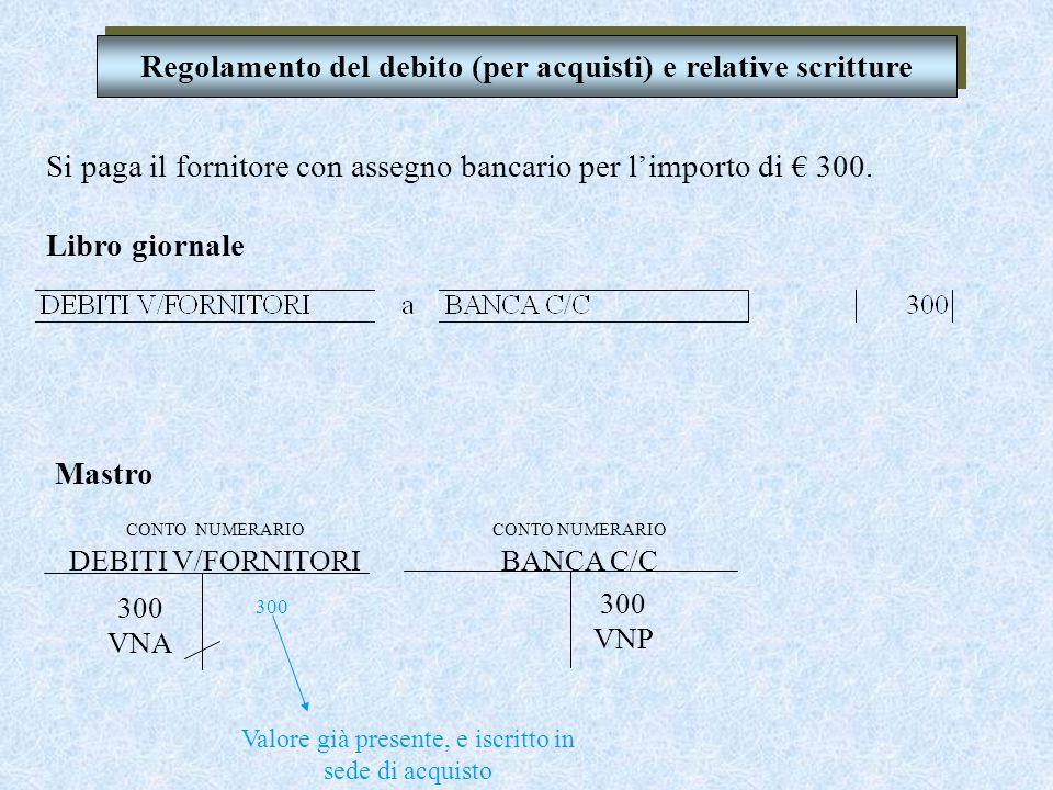 """Regolamento del debito (per acquisti) e relative scritture - Cassa - moneta (in AVERE) - Banca c/c - credito """" - C/c postale - credito """" - Effetti pas"""