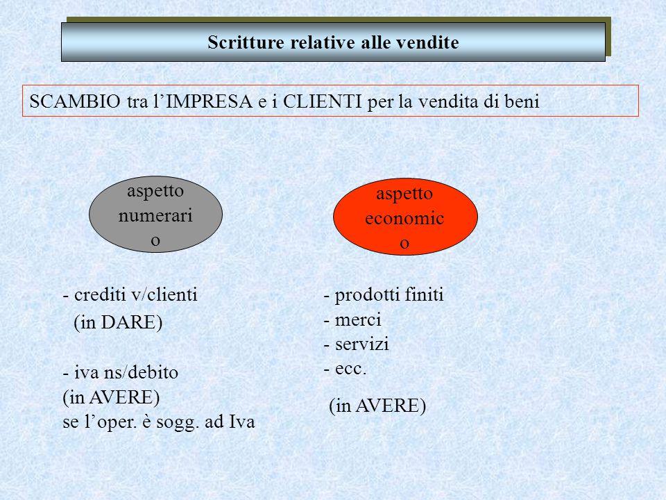 Regolamento del debito (per acquisti) e relative scritture Si paga il fornitore con assegno bancario per l'importo di € 300. 300 VNA Libro giornale Ma