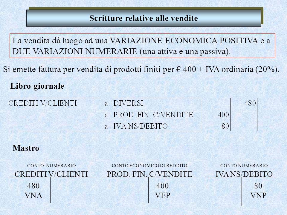 Scritture relative alle vendite SCAMBIO tra l'IMPRESA e i CLIENTI per la vendita di beni aspetto numerari o aspetto economic o - prodotti finiti - mer