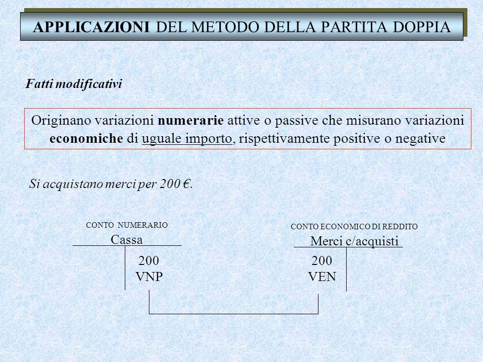 APPLICAZIONI DEL METODO DELLA PARTITA DOPPIA Fatti permutativi numerari Si pagano in contanti debiti verso fornitori per 250 €. CONTO NUMERARIO Debiti