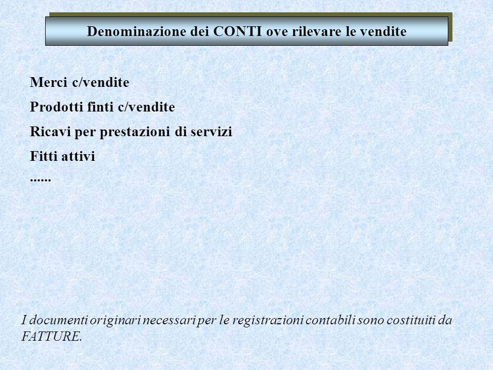80 VNP 400 VEP 480 VNA CONTO NUMERARIO CREDITI V/CLIENTI Si emette fattura per vendita di prodotti finiti per € 400 + IVA ordinaria (20%). Libro giorn
