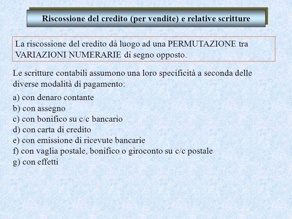 Merci c/vendite Prodotti finti c/vendite Denominazione dei CONTI ove rilevare le vendite Ricavi per prestazioni di servizi Fitti attivi...... I docume