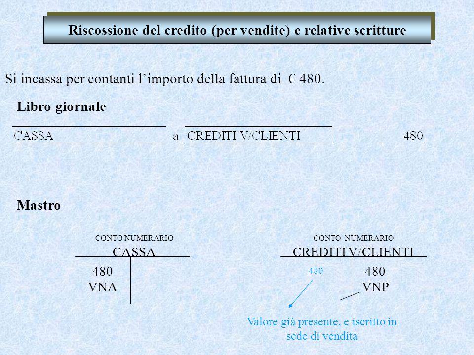 """- Cassa + moneta (in DARE) - Banca c/c + credito """" - C/c postale + credito """" - Effetti passivi - debito """" - Effetti attivi + credito """" A seconda delle"""