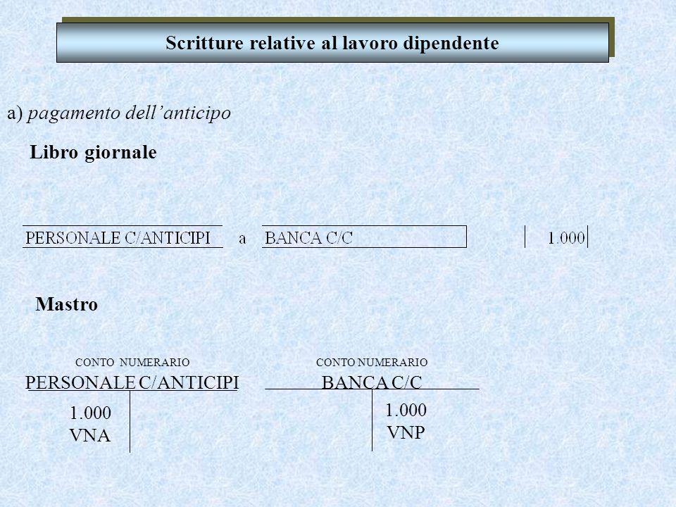 Vengono liquidate retribuzioni a dipendenti per euro 8.000. Gli oneri sociali a carico dell'azienda ammontano a euro 3.500 ed i contributi sociali a c