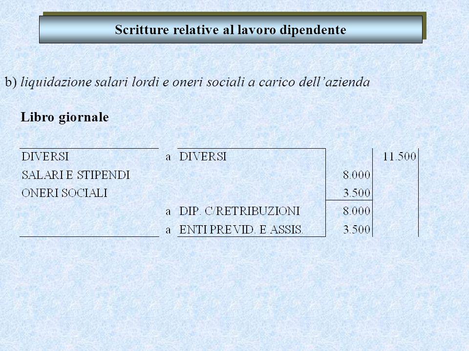 a) pagamento dell'anticipo Libro giornale Scritture relative al lavoro dipendente 1.000 VNA CONTO NUMERARIO PERSONALE C/ANTICIPI Mastro CONTO NUMERARI