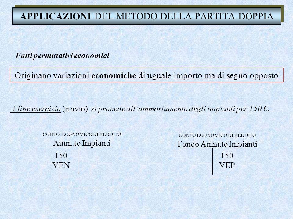 APPLICAZIONI DEL METODO DELLA PARTITA DOPPIA Fatti permutativi economici A fine esercizio (rinvio) si procede all'ammortamento degli impianti per 150 €.