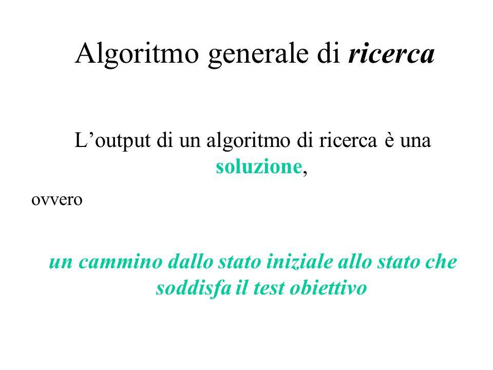 Algoritmo generale di ricerca L'output di un algoritmo di ricerca è una soluzione, ovvero un cammino dallo stato iniziale allo stato che soddisfa il t