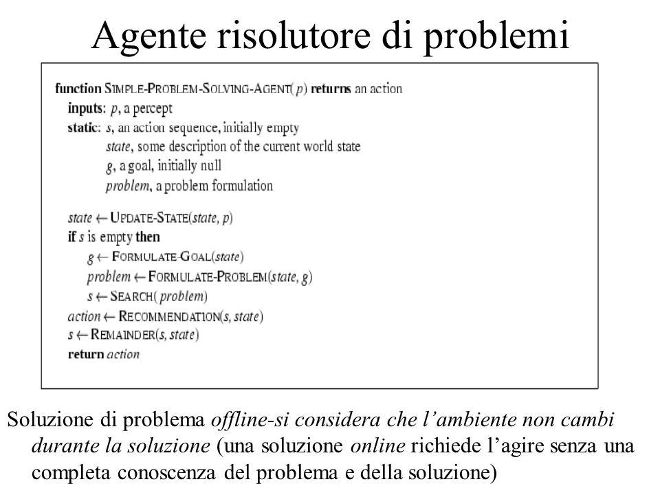 Agente risolutore di problemi Soluzione di problema offline-si considera che l'ambiente non cambi durante la soluzione (una soluzione online richiede l'agire senza una completa conoscenza del problema e della soluzione)