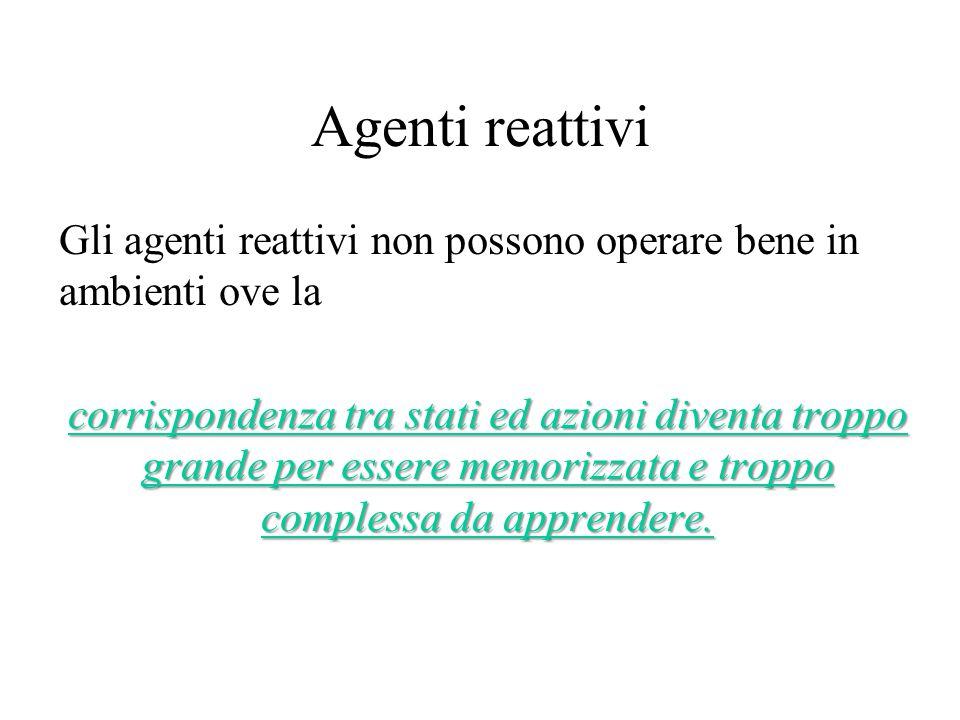 Agenti reattivi Gli agenti reattivi non possono operare bene in ambienti ove la corrispondenza tra stati ed azioni diventa troppo grande per essere memorizzata e troppo complessa da apprendere.