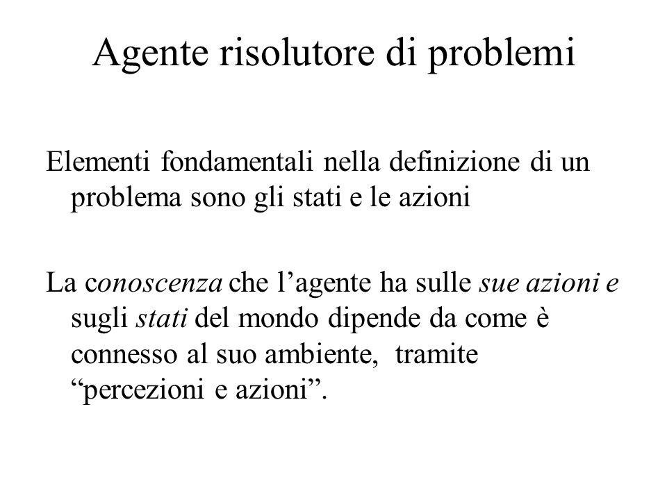 Agente risolutore di problemi Elementi fondamentali nella definizione di un problema sono gli stati e le azioni La conoscenza che l'agente ha sulle su