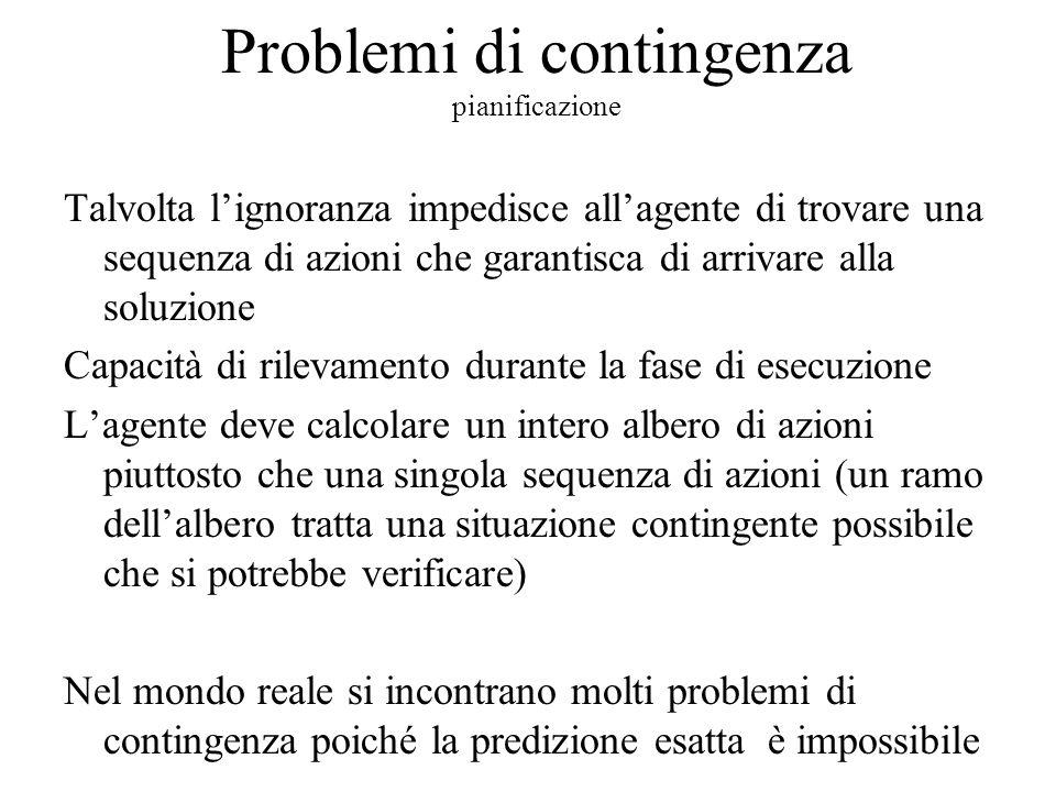 Problemi di contingenza pianificazione Talvolta l'ignoranza impedisce all'agente di trovare una sequenza di azioni che garantisca di arrivare alla sol