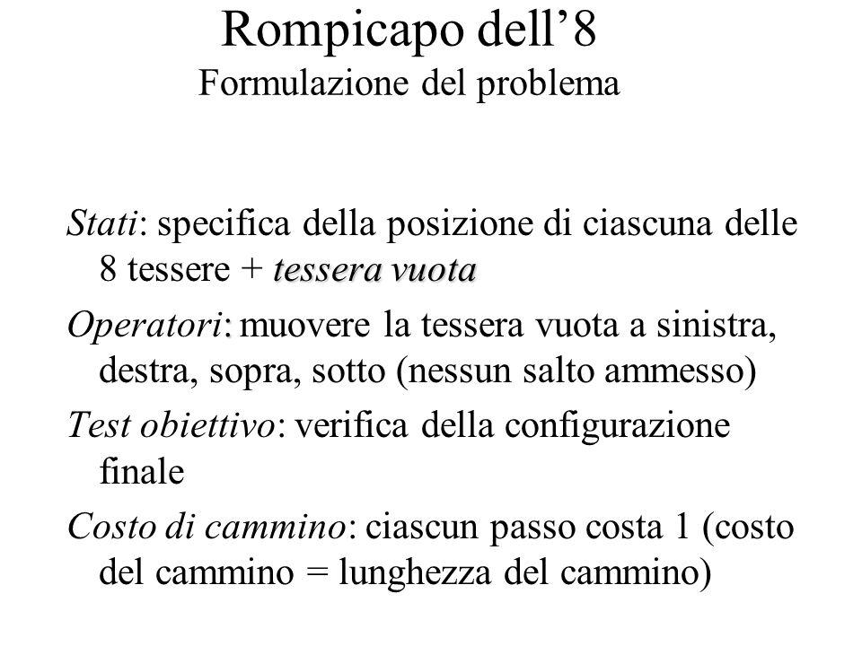 Rompicapo dell'8 Formulazione del problema tessera vuota Stati: specifica della posizione di ciascuna delle 8 tessere + tessera vuota : Operatori: muo