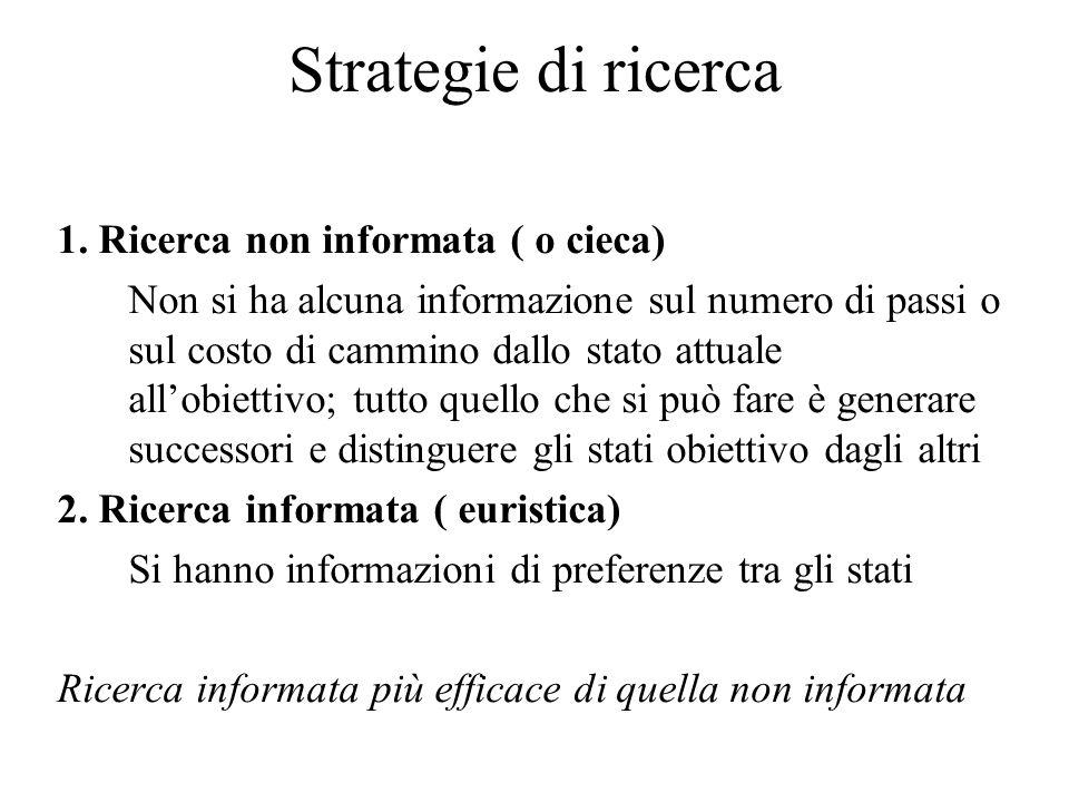 Strategie di ricerca 1. Ricerca non informata ( o cieca) Non si ha alcuna informazione sul numero di passi o sul costo di cammino dallo stato attuale