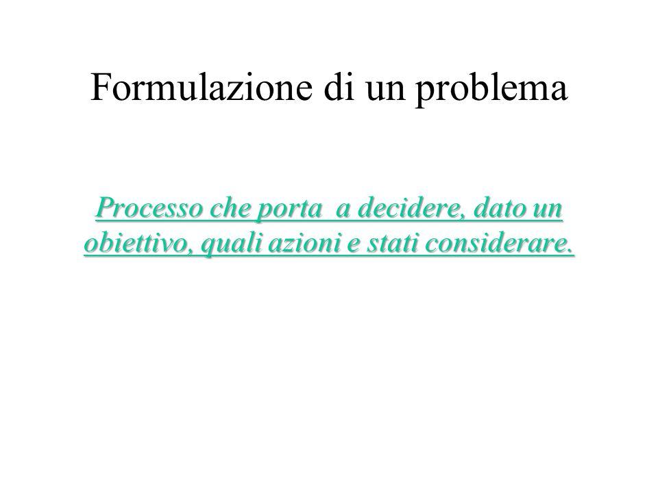 Formulazione di un problema Processo che porta a decidere, dato un obiettivo, quali azioni e stati considerare.
