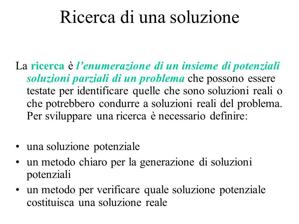 Ricerca di una soluzione La ricerca è l'enumerazione di un insieme di potenziali soluzioni parziali di un problema che possono essere testate per iden