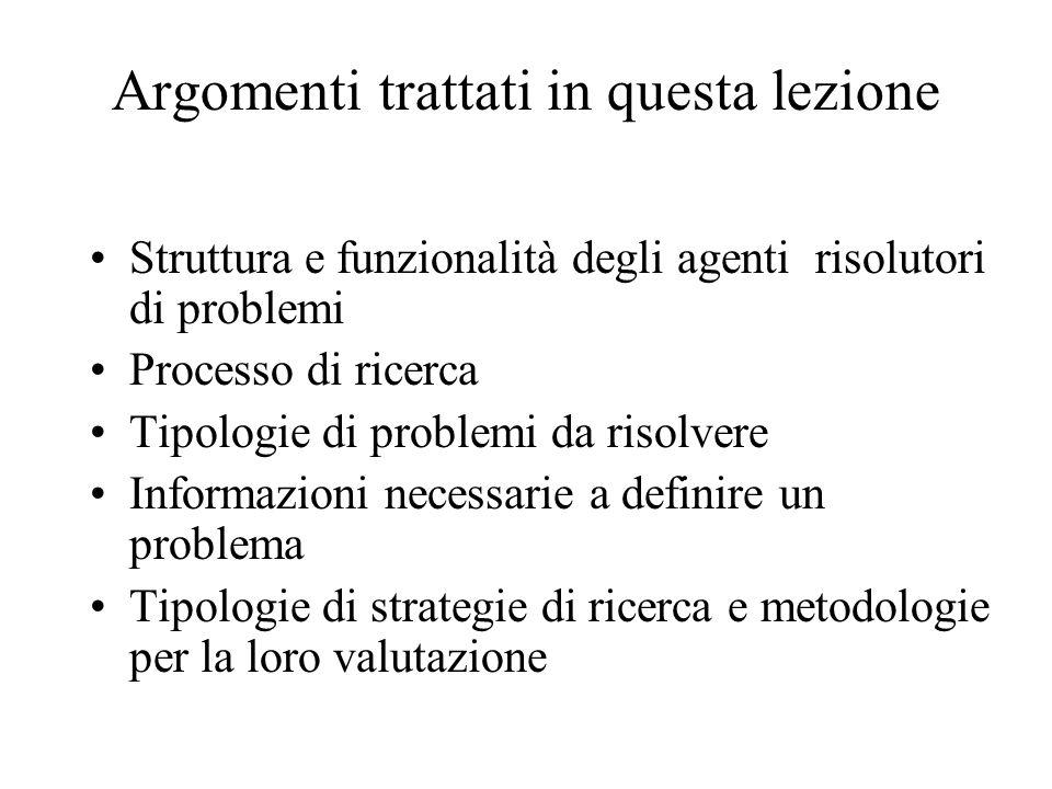 Argomenti trattati in questa lezione Struttura e funzionalità degli agenti risolutori di problemi Processo di ricerca Tipologie di problemi da risolve