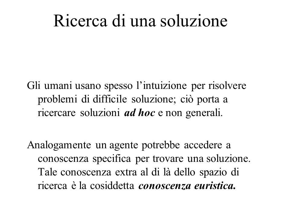 Ricerca di una soluzione Gli umani usano spesso l'intuizione per risolvere problemi di difficile soluzione; ciò porta a ricercare soluzioni ad hoc e n