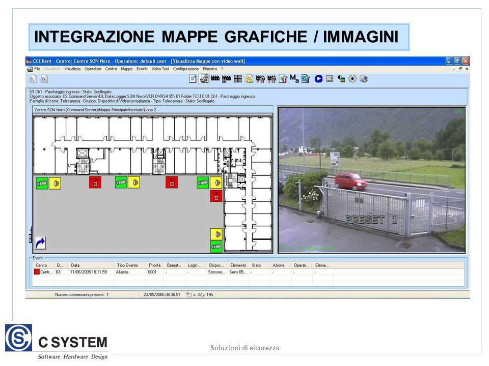 INTEGRAZIONE MAPPE GRAFICHE / IMMAGINI Soluzioni di sicurezza