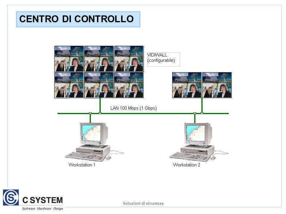 CENTRO DI CONTROLLO Soluzioni di sicurezza