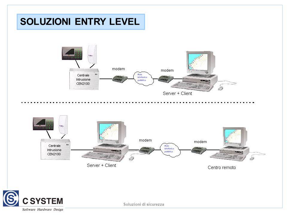 Codec MPEG4 ARCHITETTURA Soluzioni di sicurezza