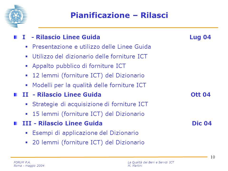 10 FORUM P.A. La Qualità dei Beni e Servizi ICT Roma - maggio 2004M.