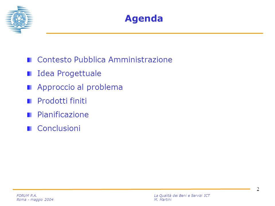 2 FORUM P.A. La Qualità dei Beni e Servizi ICT Roma - maggio 2004M.