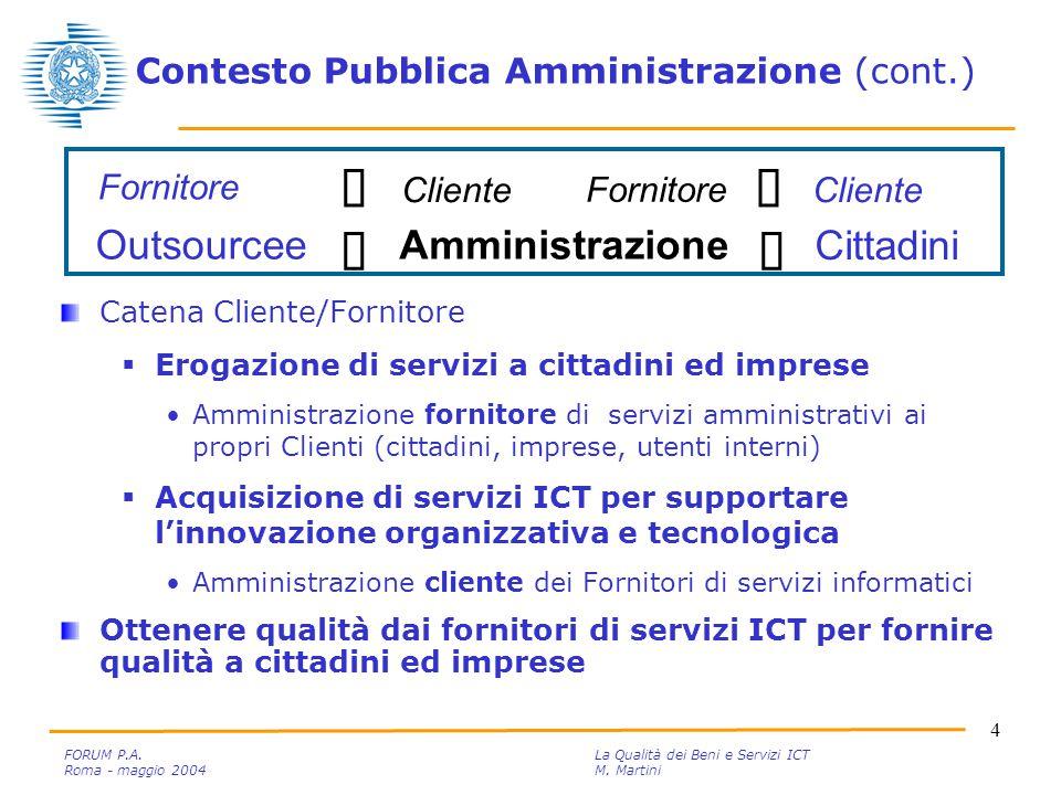 4 FORUM P.A. La Qualità dei Beni e Servizi ICT Roma - maggio 2004M.