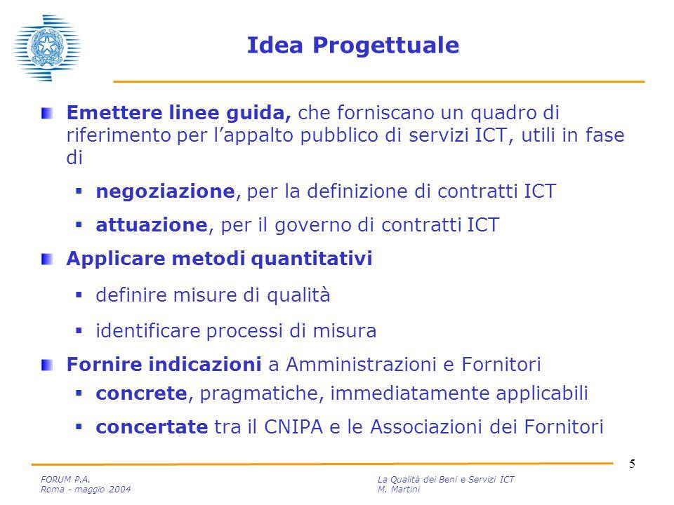5 FORUM P.A. La Qualità dei Beni e Servizi ICT Roma - maggio 2004M.