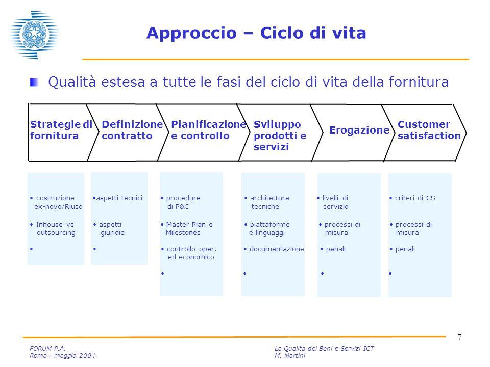 7 FORUM P.A. La Qualità dei Beni e Servizi ICT Roma - maggio 2004M.