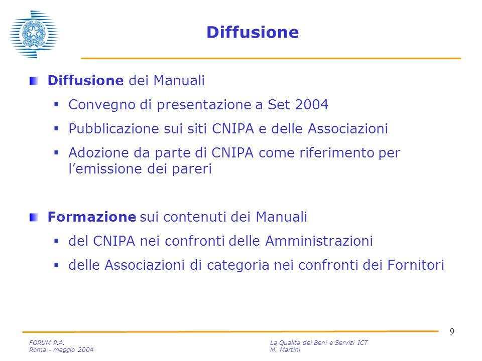 9 FORUM P.A. La Qualità dei Beni e Servizi ICT Roma - maggio 2004M.