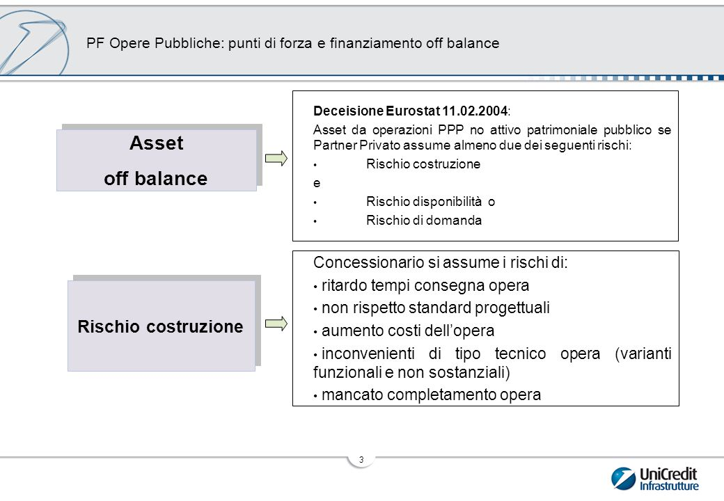 14 Il Modello Economico Finanziario: Piano di gestione e struttura dei Flussi di Progetto Valutazione della capacità di credito del Progetto