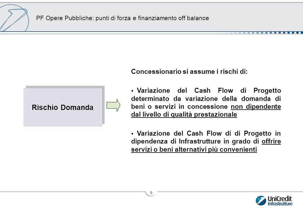 16 La Struttura del Piano Economico Finanziario  Assunzioni dati input per costruzione Modello economico ed Analisi Proiezioni Economiche di Progetto  Ipotesi macroeconomiche(tassi riferimento, inflazione e parametri economici)  Determinazione Struttura Finanziaria (Scenario Base, Scenari Peggiorativi)  Previsione del Cash Flow disponibile per Servizio del Debito  Analisi di Sensitività sui parametri economici  Definizione del Caso Base di Progetto  Calcolo Cover Ratios di Progetto (valore medio e minimo del DSCR e LLCR)  Individuazione delle condizioni economiche di base relative all'equilibrio del piano dgli investimenti e della gestione per aggiornamento/revisione PEF (art.