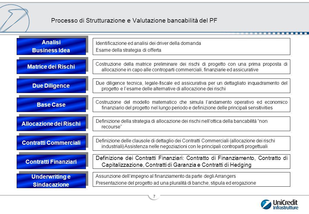 38 Fase di realizzazione ProgettistaRC del progettista Impresa di costruzione All Risks (CAR/EAR) inclusa RCT/O durante i lavori e A.L.O.P.