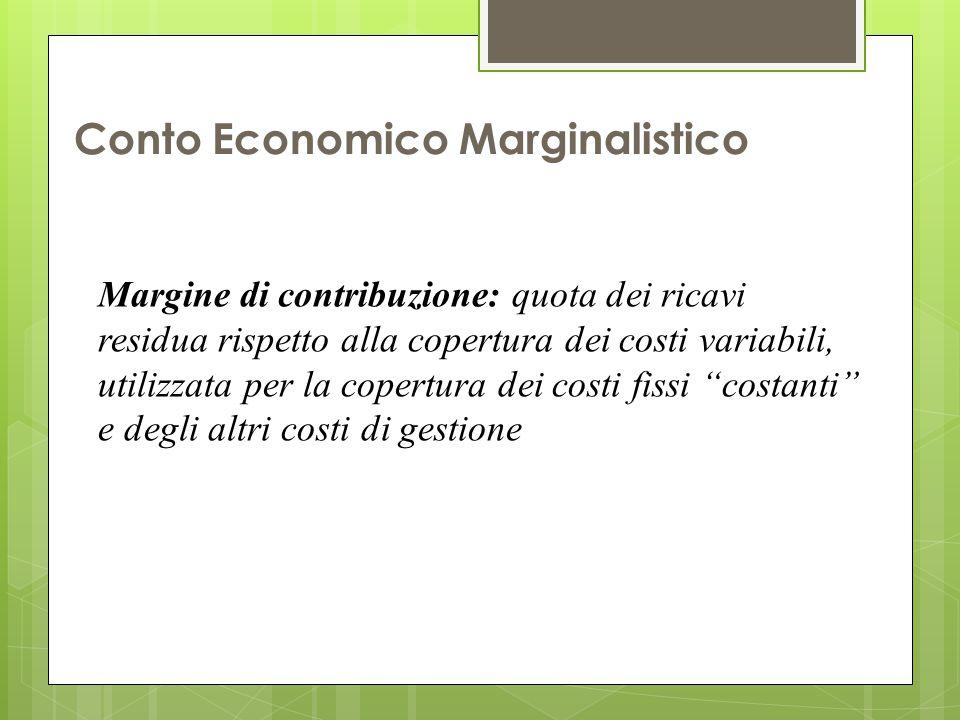 Conto Economico Marginalistico Margine di contribuzione: quota dei ricavi residua rispetto alla copertura dei costi variabili, utilizzata per la coper
