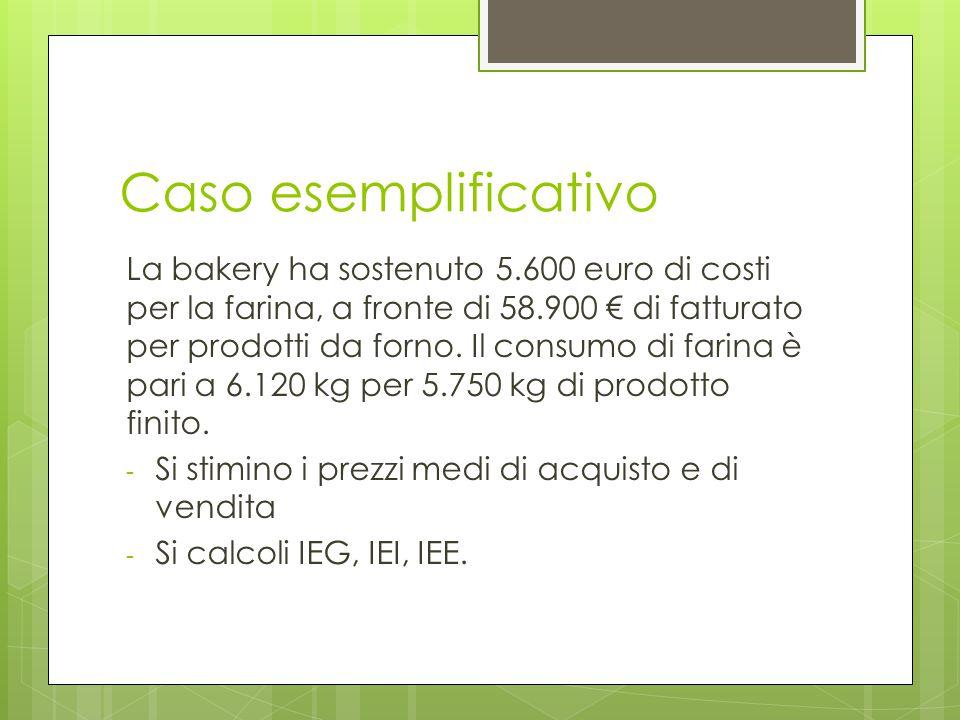 Caso esemplificativo La bakery ha sostenuto 5.600 euro di costi per la farina, a fronte di 58.900 € di fatturato per prodotti da forno. Il consumo di