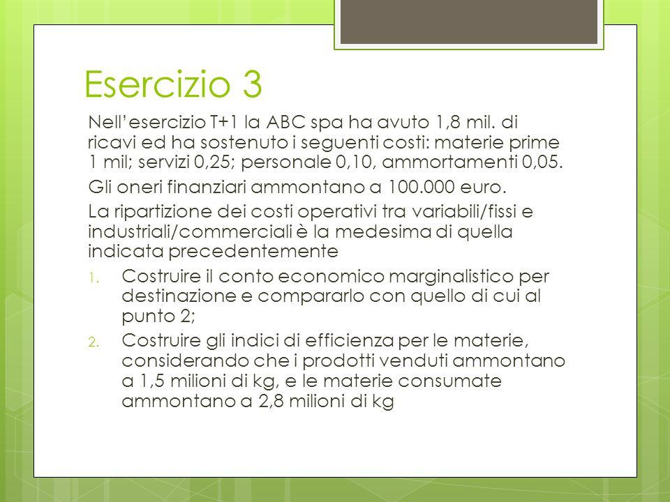 Esercizio 3 Nell'esercizio T+1 la ABC spa ha avuto 1,8 mil. di ricavi ed ha sostenuto i seguenti costi: materie prime 1 mil; servizi 0,25; personale 0