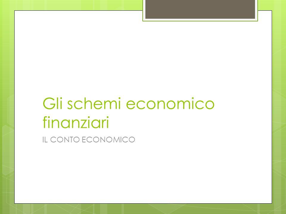 Gli schemi economico finanziari IL CONTO ECONOMICO