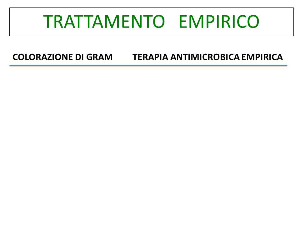 TRATTAMENTO EMPIRICO COLORAZIONE DI GRAMTERAPIA ANTIMICROBICA EMPIRICA